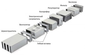 Система вентиляции наборная и канальная